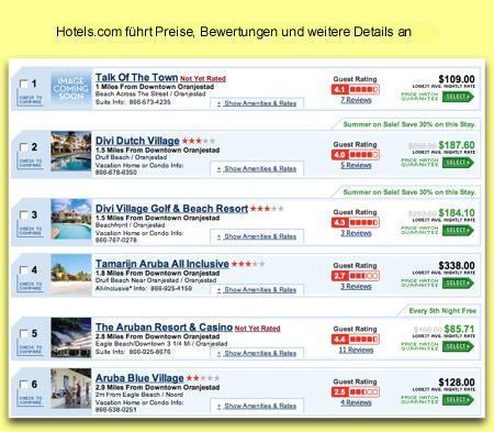 Beispiel Hotels.com