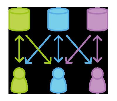Git Forking-Workflow 1
