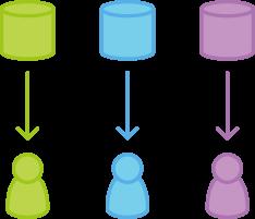 Git Forking-Workflow 4