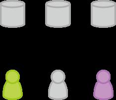 Git Forking-Workflow 5