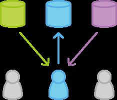 Git Forking-Workflow 7