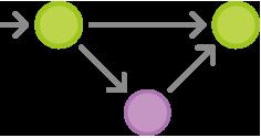 Gitflow-Workflow 10