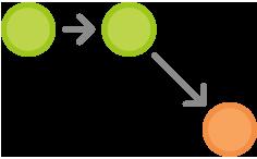 Gitflow-Workflow 5