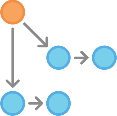 Gitflow-Workflow 6