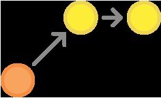Gitflow-Workflow 8