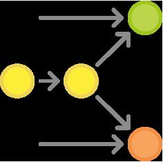 Gitflow-Workflow 9