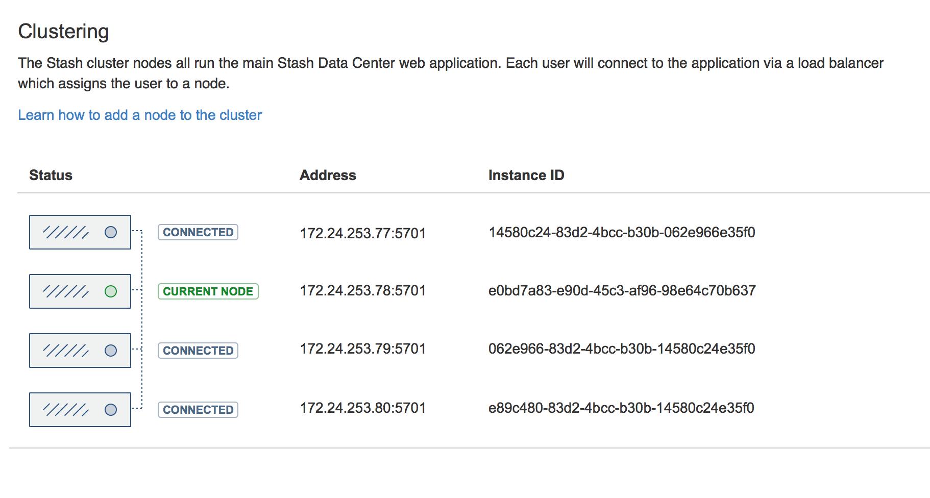 Stash Data Center Hochverfügbarkeit