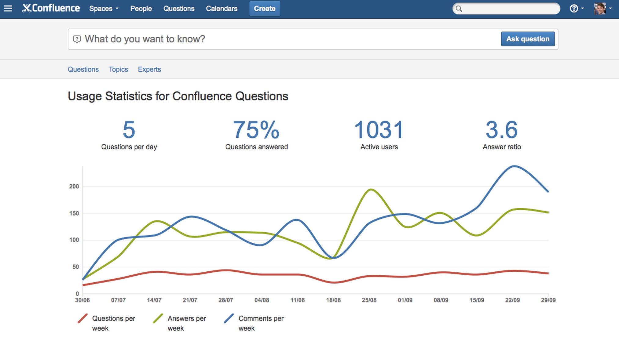 Confluence Questions 11 3