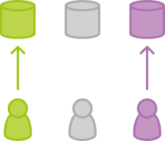 Git Forking-Workflow 6