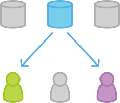 Git Forking-Workflow 8
