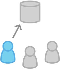 git-workflow Feature 1 ausliefern