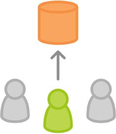 git-workflow Feature 2 ausliefern 2