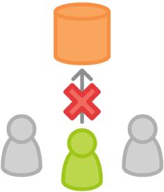 git-workflow Feature 2 ausliefern
