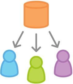 git-workflow Repository klonen