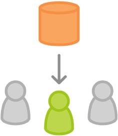 git-workflow rebase
