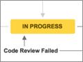 effektive_code-reviews-mit-atlassian-werkzeugen