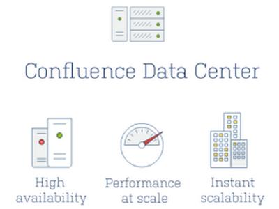 Confluence Data Center Artikelbild