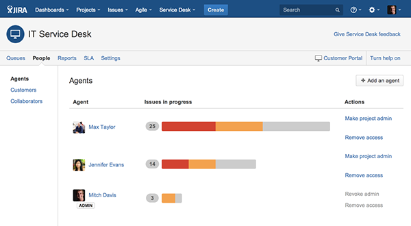 JIRA Service Desk Management