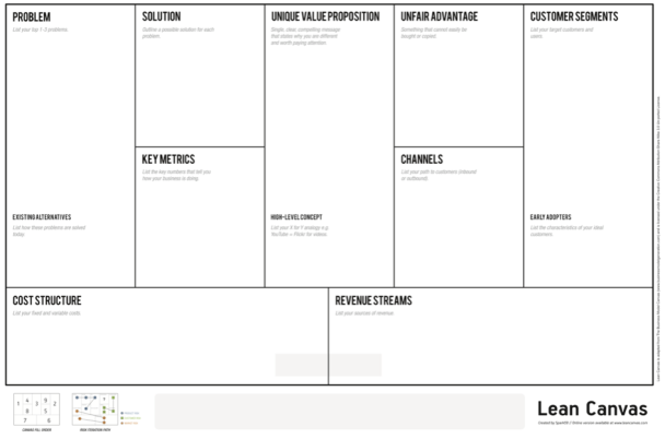 Lean Startup Revenue 1