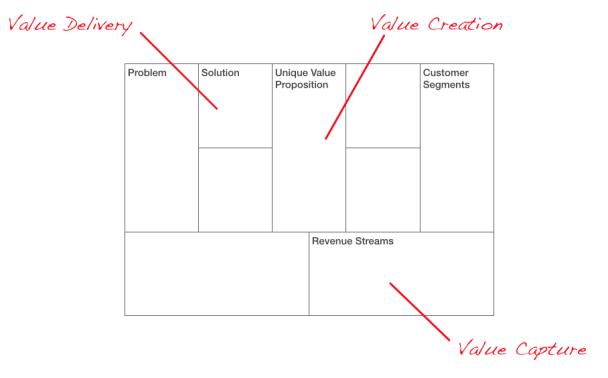 Lean Startup Revenue 3