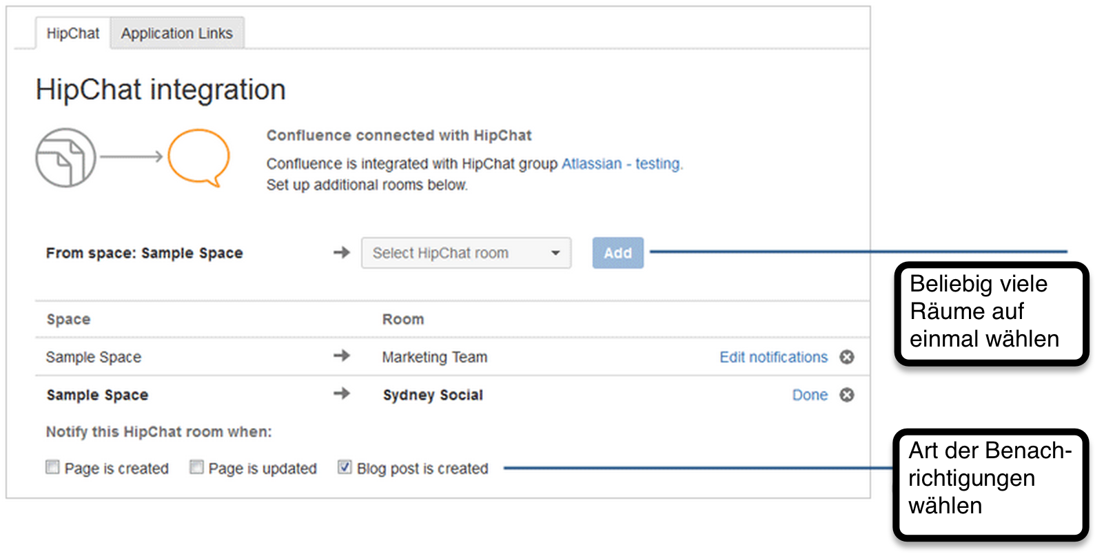 Confluence 57 HipChat-Integration