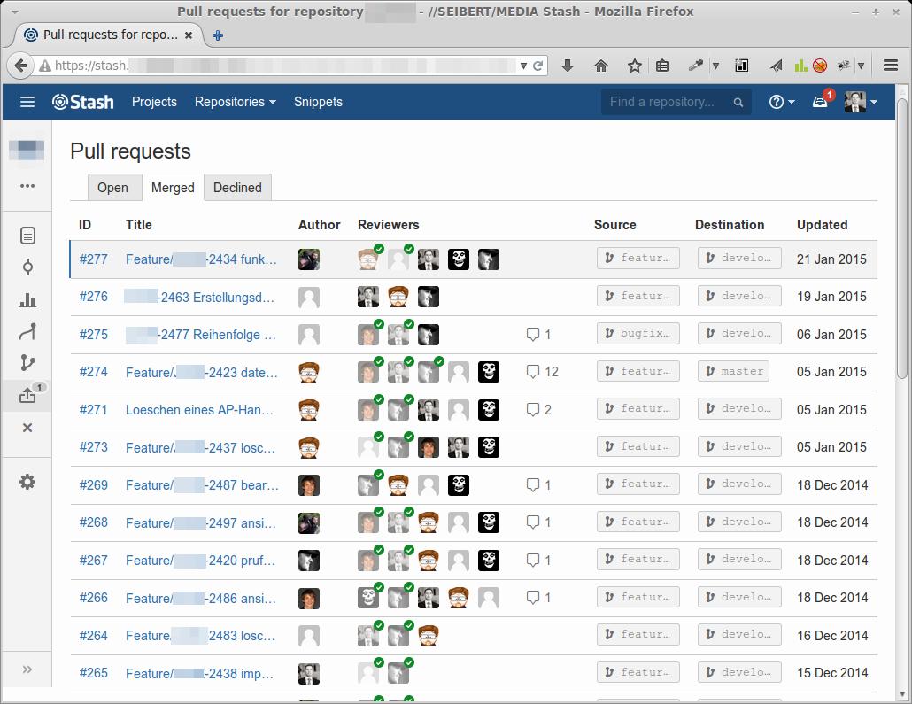 Übersicht über integrierte Pull-Requests eines Projekts in Stash