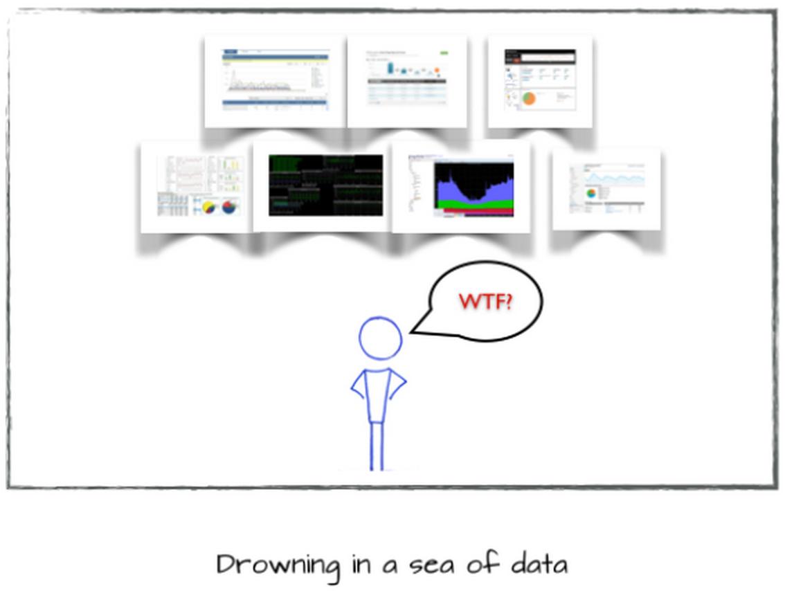 Datenmeer