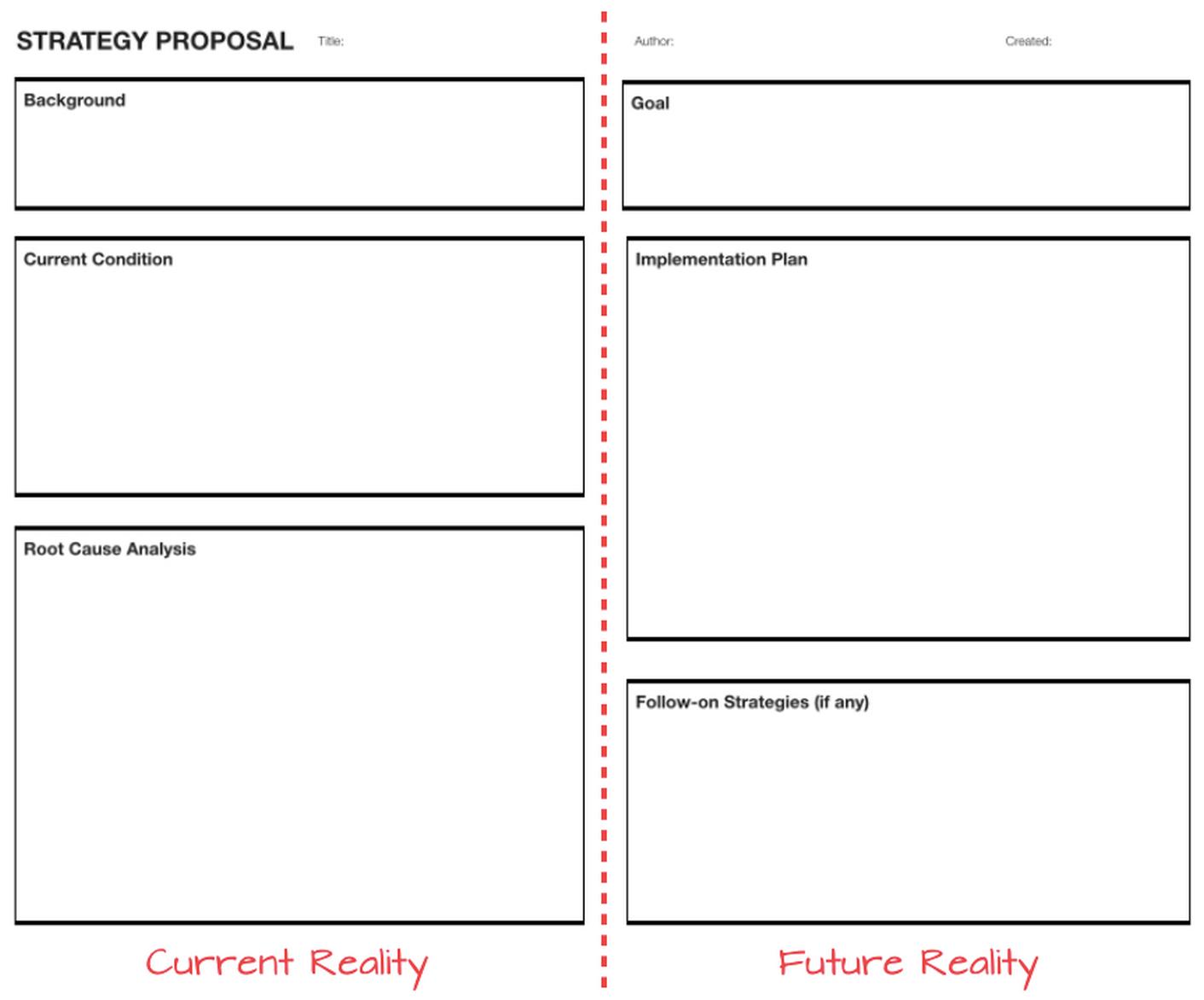 Strategy Proposal
