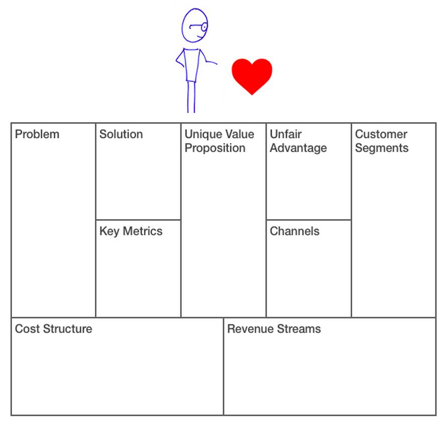 Lean Startup Berater