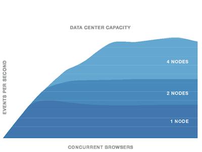 Data Center Artikelbild