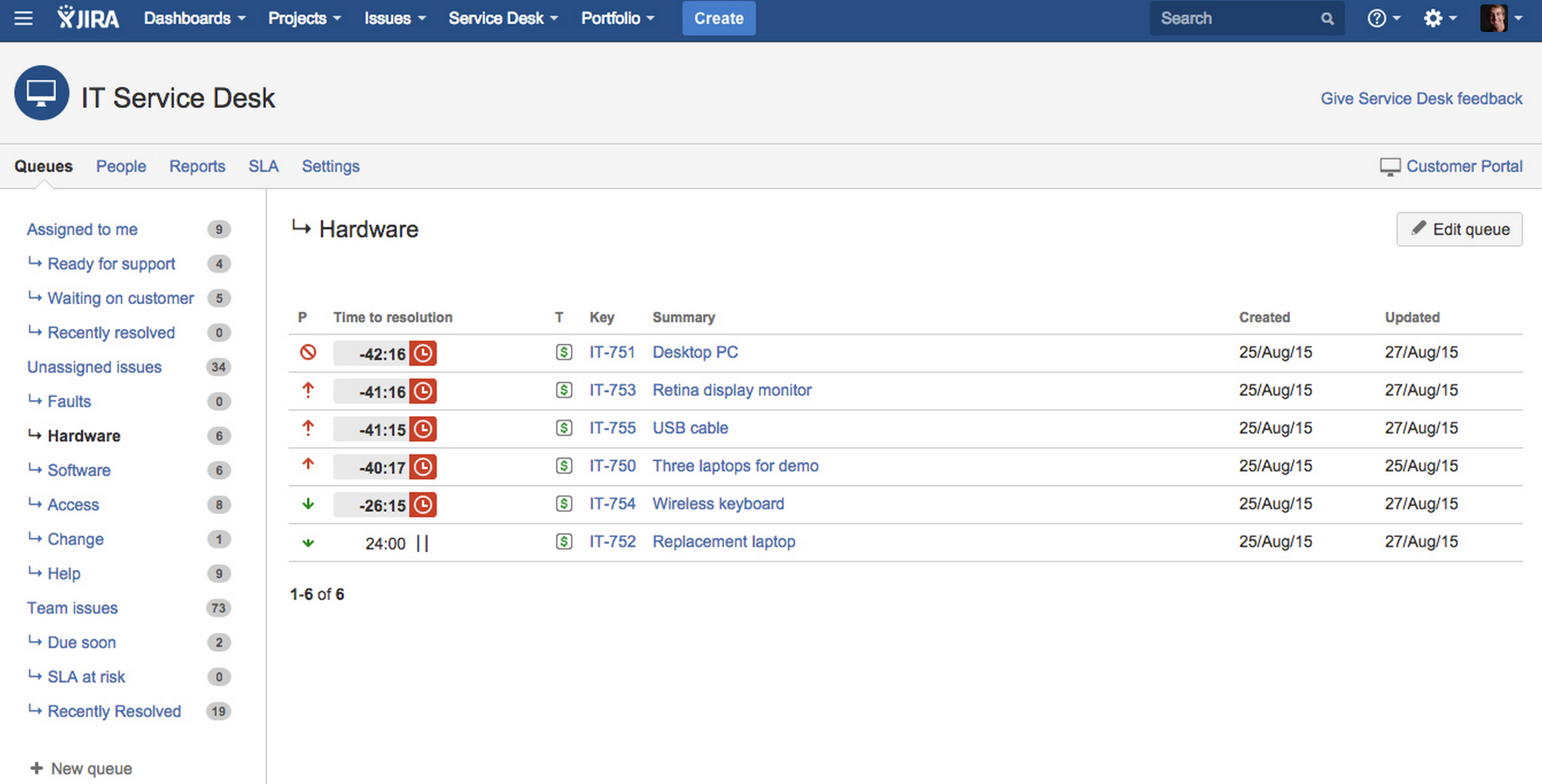 JIRA Service Desk Queues