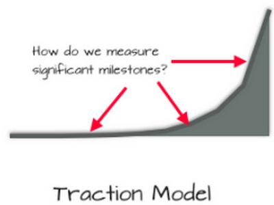 Traction Model Artikelbild