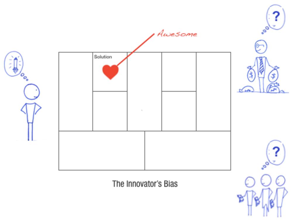 Innovators Bias