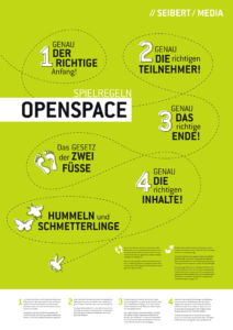 Unser Open-Space-Plakat