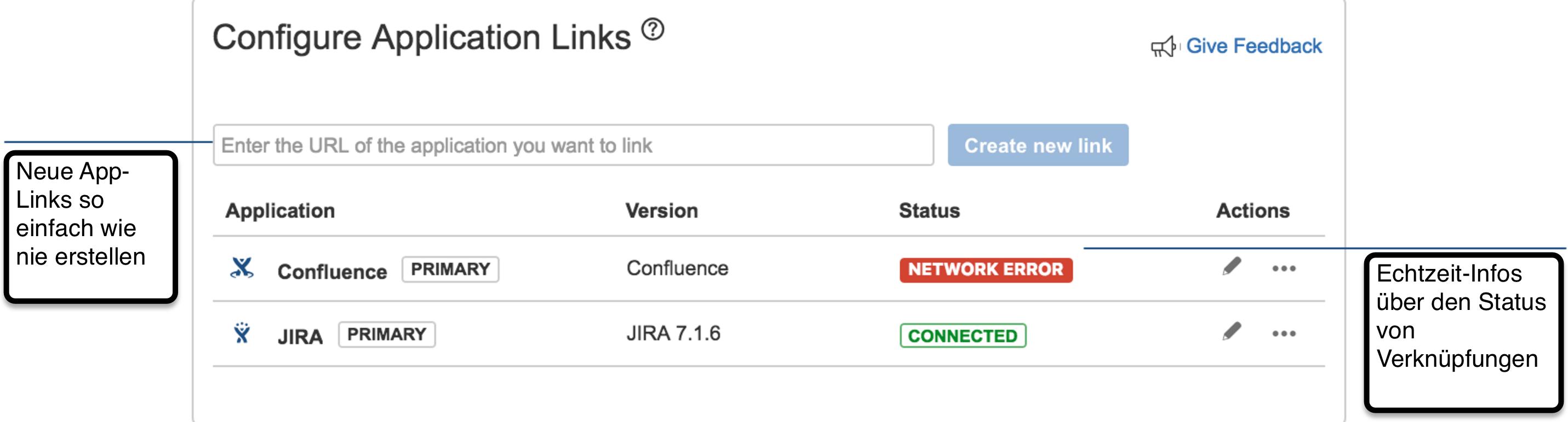 Confluence 5 10 App Links