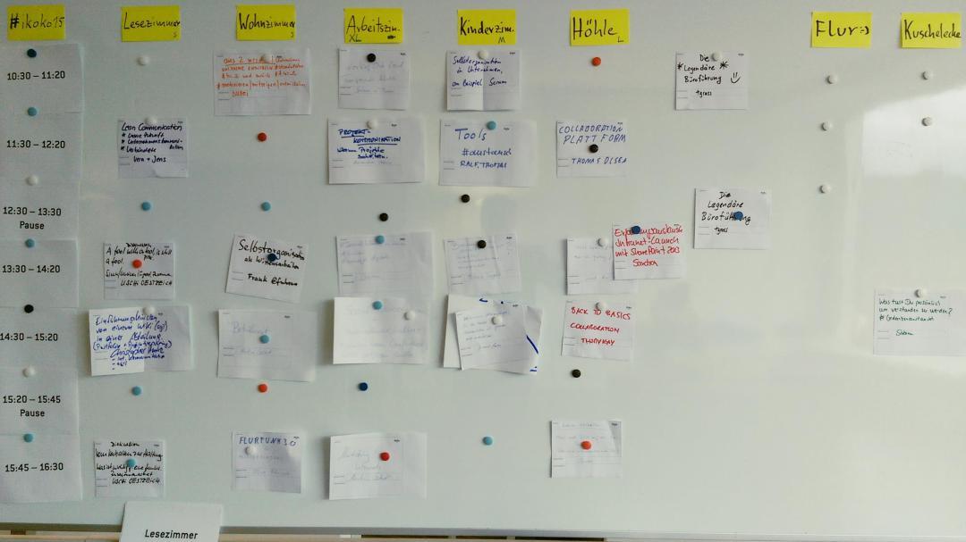 iKoKo-Camp: das Session-Board einer früheren iKoKo-Veranstaltung