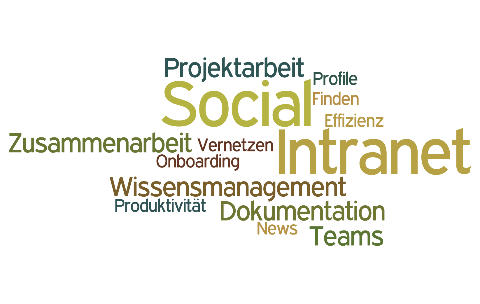 social-intranet-tagcloud