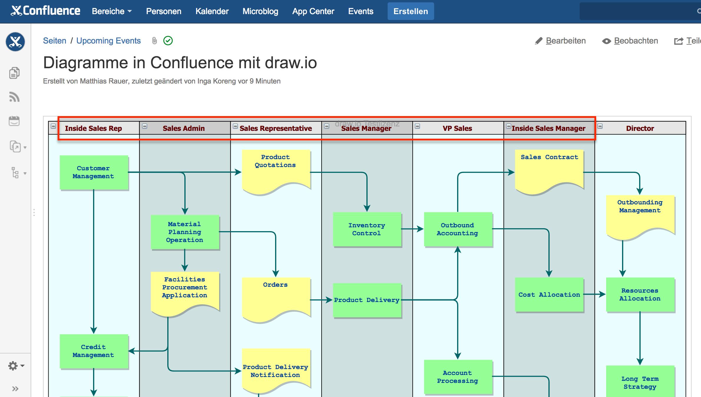 Warum Unternehmen Diagramme in Confluence und im Intranet brauchen ...