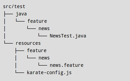 Karate directory structure