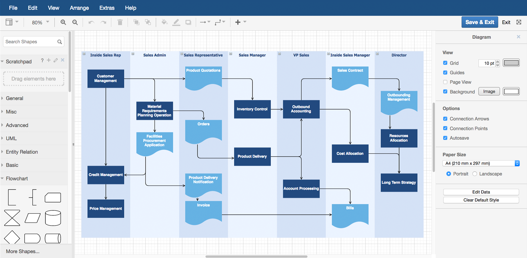 Diagramme in Confluence