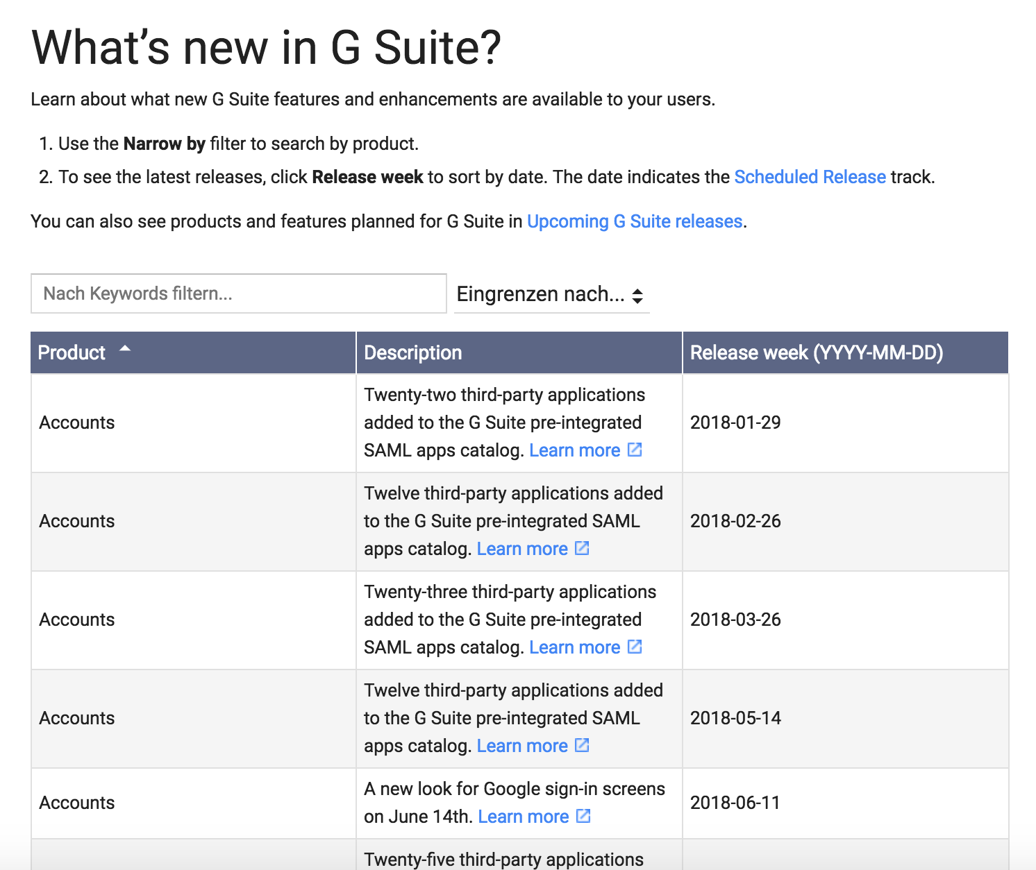 What's new in G Suite?