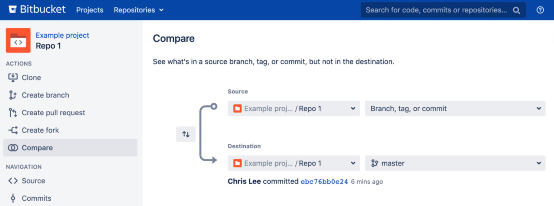 Bitbucket Server 6.3 - Commits vergleichen