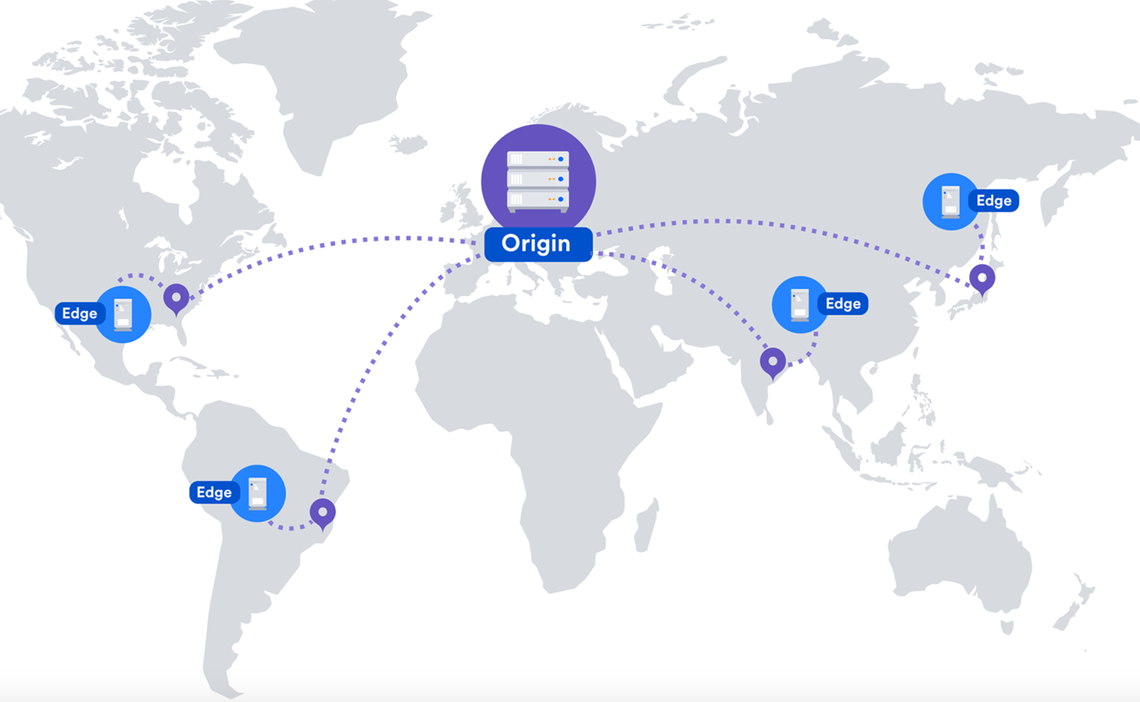 Atlassian Data Center CDNs