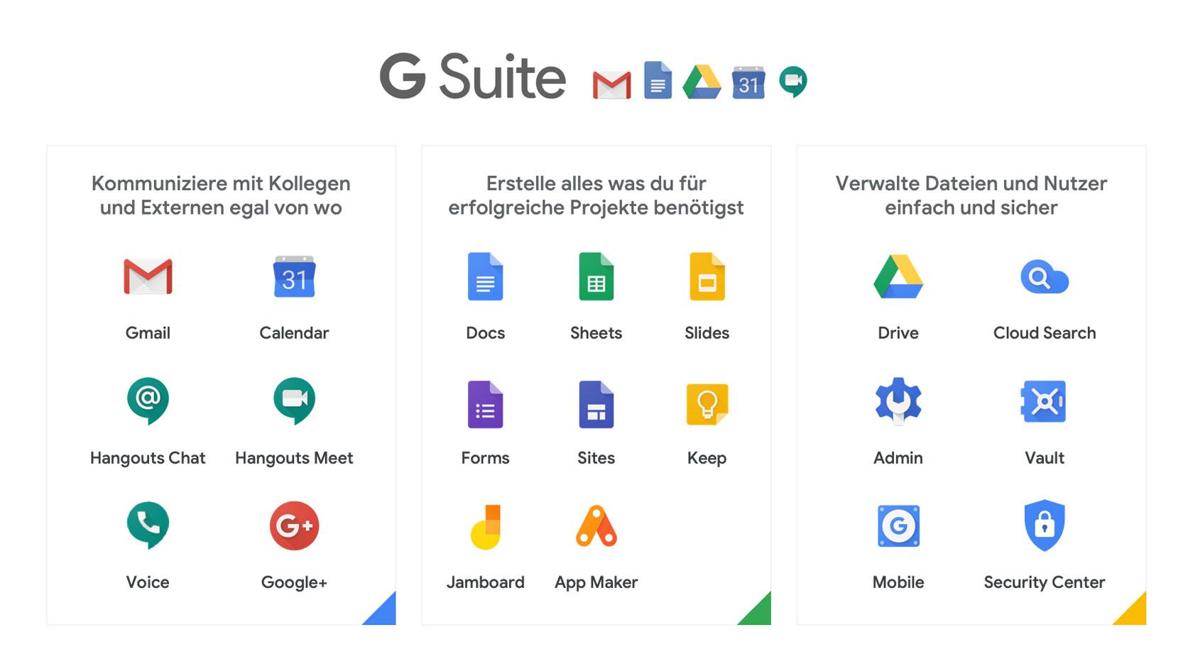 Google G Suite Übersicht