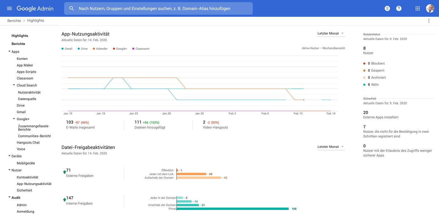 Google G Suite Berichte in der Admin-Konsole