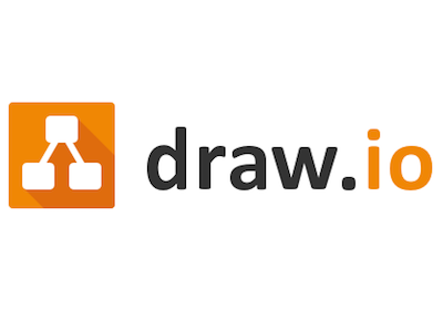 draw.io Diagramme in Confluence