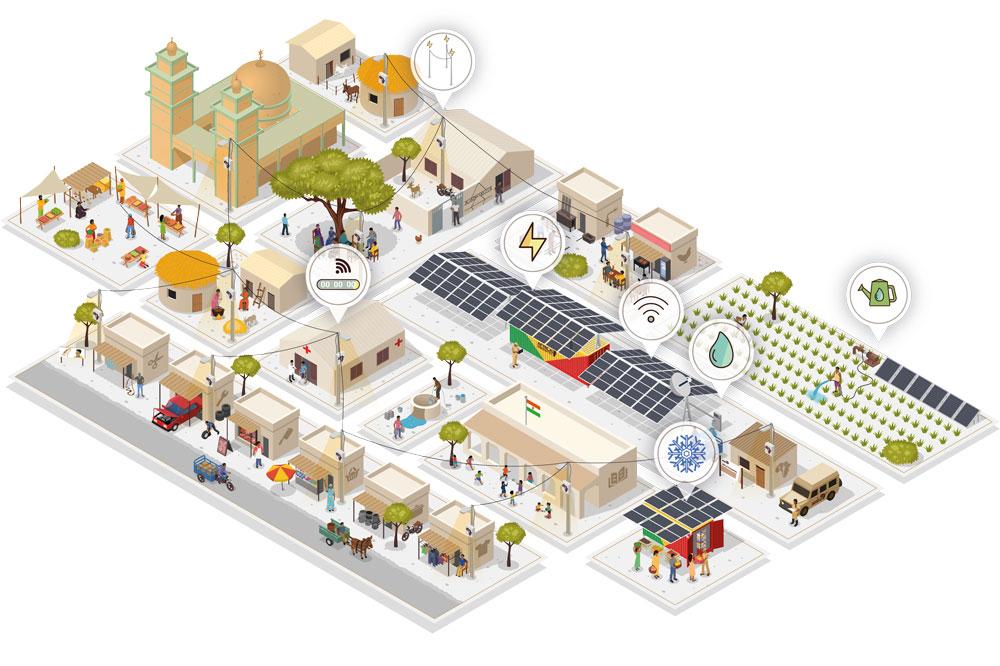 Africa GreenTec ImpactSite Google Workspace