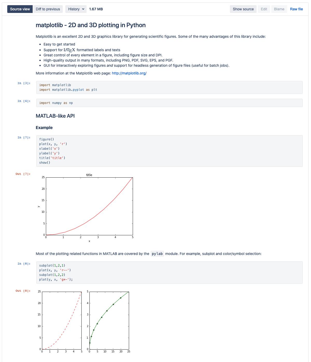 Bitbucket Jupyter-Notebooks