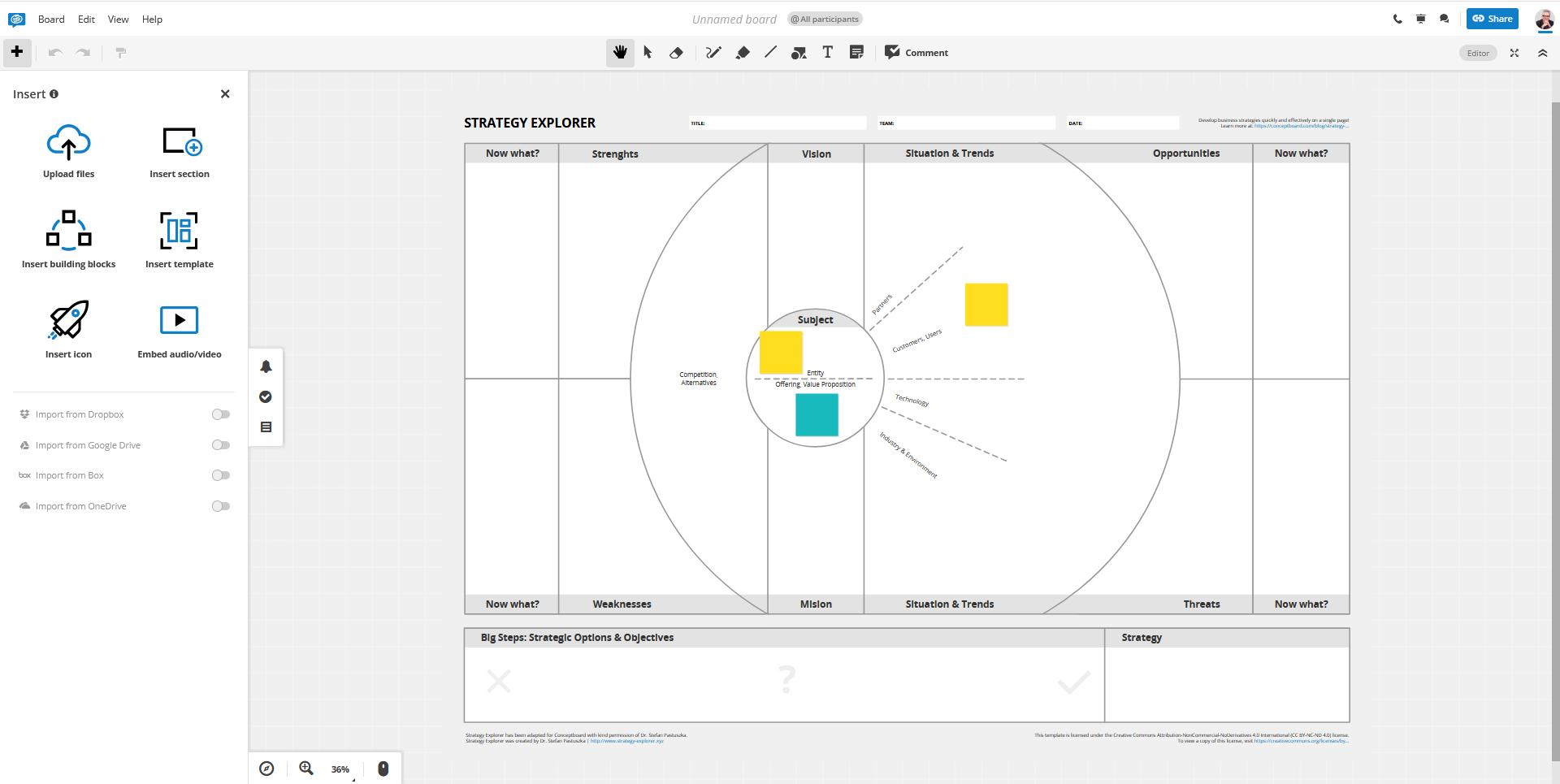 Der Strategy Explorer in Conceptboard