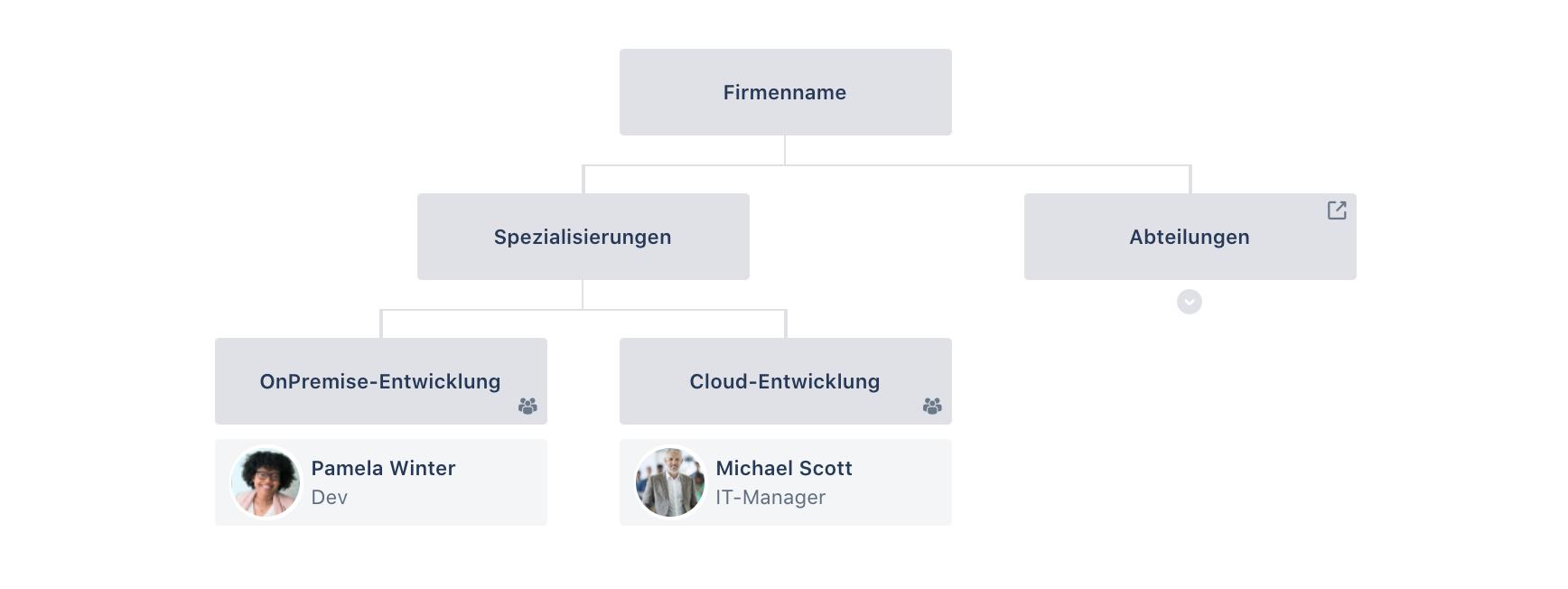 Linchpin Intranet Suite - Strukturdiagramme jetzt auch mit Freitextfeldern